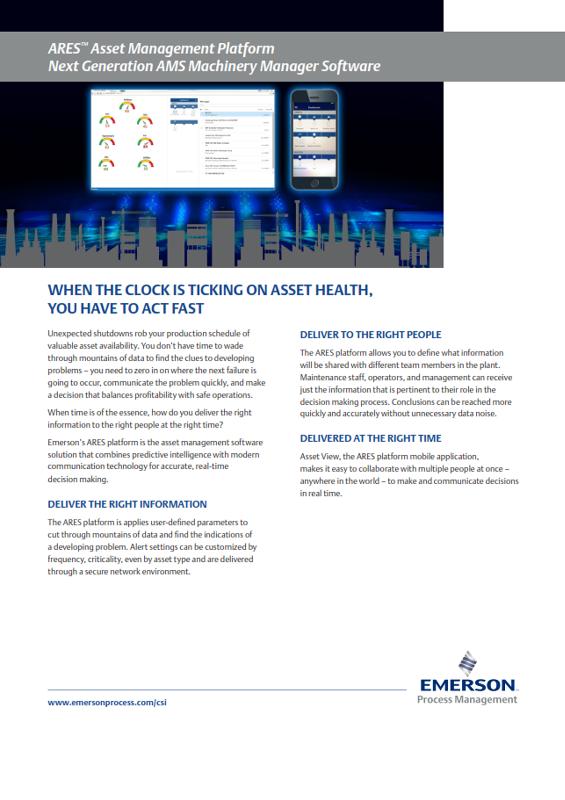 ARES Asset Management Platform II