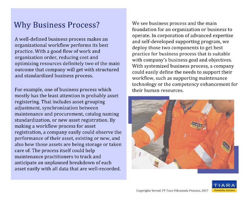 Business Process Optimization Creates Company Efficiency
