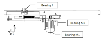 konfigurasi equipment